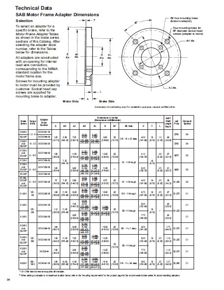 Iec motor frame size chart pictures to pin on pinterest for Motor frame size chart